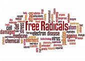 Free Radicals, Word Cloud Concept poster