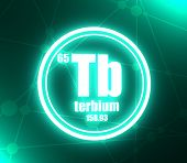 Terbium Chemical Element. Sign With Atomic Number And Atomic Weight. Chemical Element Of Periodic Ta poster