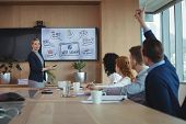 Businesswoman interacting with team during meeting at conference table in board room poster