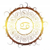 Astrological Symbols In The Circle. Golden Metallic Gradient. Cancer Sign poster