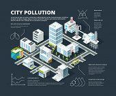 Urban Infographic. Business Concept People Population Megapolis Transportation Buildings Street Isom poster
