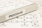 foto of flow  - Document binder with PROCEDURE word on label place on blank process procedure flow charts sepia tone image work instruction concept - JPG