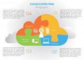 foto of clouds  - Cloud graphic - JPG