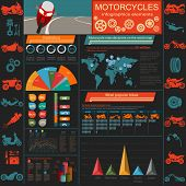 picture of dragster  - Set of motorcycles elements - JPG