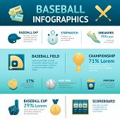 image of ball cap  - Baseball infographics set with cup field championship scoreboard symbols vector illustration - JPG