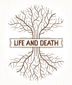 Tree Of Life, Life And Death, The Cycle Of Life, Vector Logo Drawing In Linear Style, Classic Symbol poster