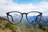 Abstract Landscape Though Eyeglasses poster