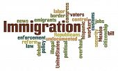 stock photo of citizenship  - Immigration Word Cloud on White Background - JPG