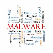 foto of malware  - Malware Word Cloud Concept with great terms such as trojan virus infection and more - JPG
