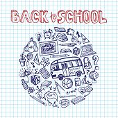 picture of drow  - Back to School Supplies Sketchy chalkboard Doodles  lettering with  Swirls - JPG