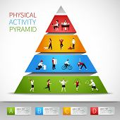 Постер, плакат: Physical activity pyramid infographic