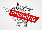 Phishing Word Cloud, Tag Cloud, Vector Graphics poster