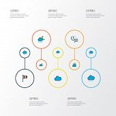 Climate Icons Colored Line Set With Wind Vane, Solar, Frosty And Other Hazy Elements. Isolated Vecto poster