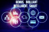 Conceptual Hand Writing Showing Genius Brilliant Intelligent Smart. Business Photo Showcasing Clever poster
