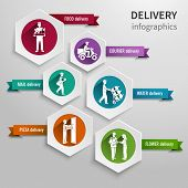 foto of hexagon  - Delivery infographic set with hexagon food courier water flower pizza mail elements vector illustration - JPG