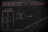 stock photo of elevator  - concept of success requiring time and effort - JPG