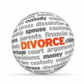 picture of breakup  - 3d Divorce Word Sphere on white background - JPG