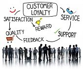 image of loyalty  - Customer Loyalty Satisfaction Support Strategy Concept - JPG
