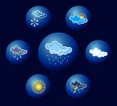 Weather icons. poster