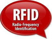 Постер, плакат: Speech bubble illustration of information technology acronym abbreviation term definition RFID Radio