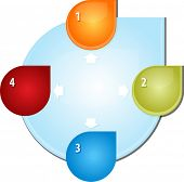 picture of four  - blank business strategy concept diagram illustration outward direction arrows four 4 - JPG