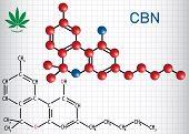 Cannabinol (cbn) - Structural Chemical Formula And Molecule Model. Weak Psychoactive Cannabinoid,  I poster