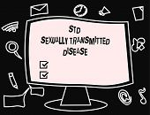 Text Sign Showing Std Sexually Transmitted Disease. Conceptual Photo Infection Spread By Sexual Inte poster