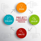 foto of descriptive  - Vector Project management process diagram concept - JPG