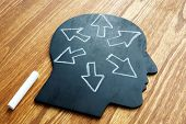 Emotional Intelligence. Head Shape And Arrows. Extrovert Concept. poster