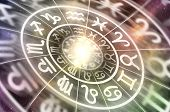 Zodiac Signs Inside Of Horoscope Circle On Universe Background poster