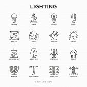 Lighting Thin Line Icons Set: Bulb, Led, Cfl, Candle, Table Lamp, Sunlight, Spotlight, Flash, Candel poster