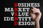 Business Market Value Identity Design. Brand Advertising Marketing Strategy Identity Business Concep poster