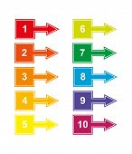 Set Of Color Numbered Squares With Numbers From 1 To 10 With Right Arrow For Design And Decoration O poster