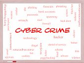 Cyber Crime Word Cloud Concept On A Whiteboard