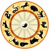 foto of chinese new year horse  - Round chinese calendar with signs animals  - JPG