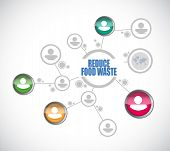 image of reduce  - reduce food waste people network sign concept illustration design over white background - JPG