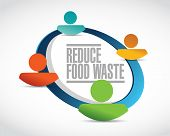 pic of reduce  - reduce food waste people cycle sign concept illustration design over white background - JPG