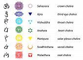Chakra List Tantric Hinduism Buddhism Vajrayana Meditation Yoga poster