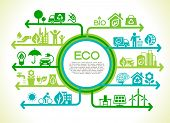 Eco concept. Tree  with earth,  nature, green,  sun, recycling, bicycle, car and home icon. Vector i