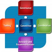 foto of role model  - business strategy concept infographic diagram illustration of committee roles and duties - JPG