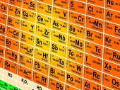 picture of palladium  - Vector Periodic table - JPG