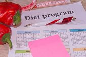 The Idea Of Healthy Diet, Dietary Breakfast. Losing Weight With The Help Of A Fruit Diet. Low-fat Di poster