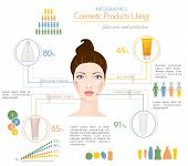 stock photo of foundation  - Face creams using infographics - JPG