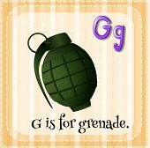stock photo of grenades  - Flashcard of a letter G with a picture of grenade - JPG