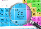 Постер, плакат: Cadmium Element Of Mendeleev Periodic Table Magnified With Mag