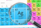 Постер, плакат: Silver Element Of Mendeleev Periodic Table Magnified With Magn