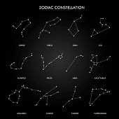 Set Of Zodiac Constellation On The Black Background. Space And Stars. Set Of Symbol Zodiac Sign, Con poster