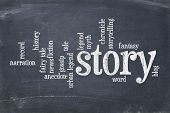 picture of slating  - cloud of words related to story - JPG