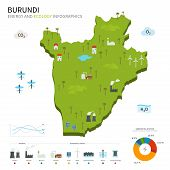 foto of burundi  - Energy industry and ecology of Burundi vector map with power stations infographic - JPG