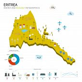picture of eritrea  - Energy industry and ecology of Eritrea vector map with power stations infographic - JPG